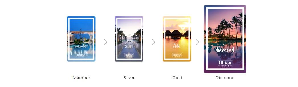 hilton honors einführung erklärung status level benefits Hilton Honors: Große Veränderungen beim Punkte Sammeln update