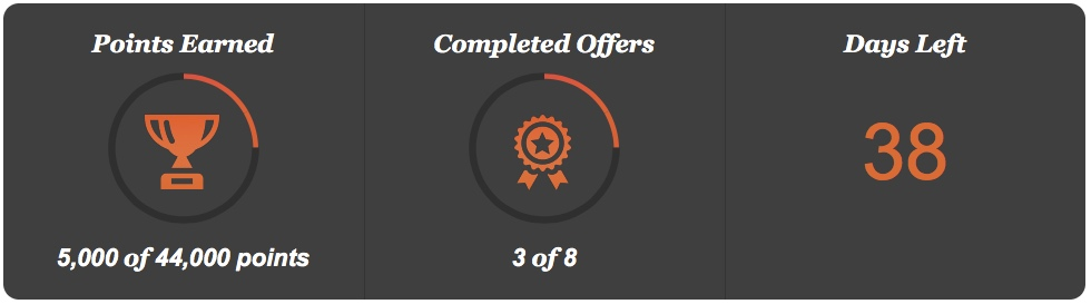 IHG Accelerate Q2 2017 – August Bonus