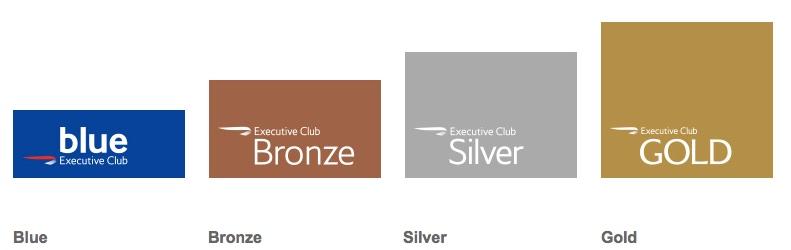british airways executive club status stufen match