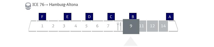DB Navigator: Wagenreihung
