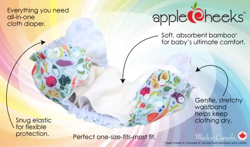 AppleCheeks All-In-One infographic