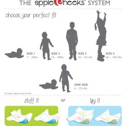 Applecheeks sizing system graphic
