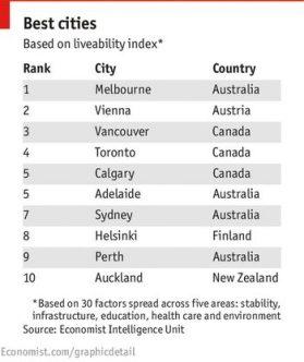 city-economist2014
