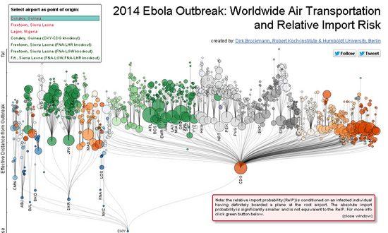 ebola-isi-brockmann
