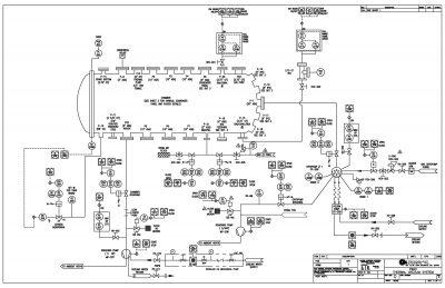 P&ID ( Piping and Instrumentation Diagram) Çizimlerinde