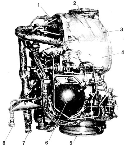 Buran Composition Auxiliary power system