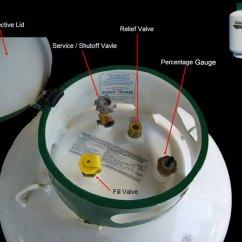 Water Heater Braun Wheelchair Lift Wiring Diagram Vertical Tank Valve Detail