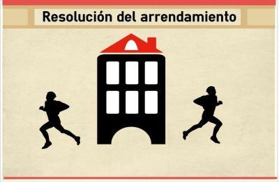 resolución arrendamiento