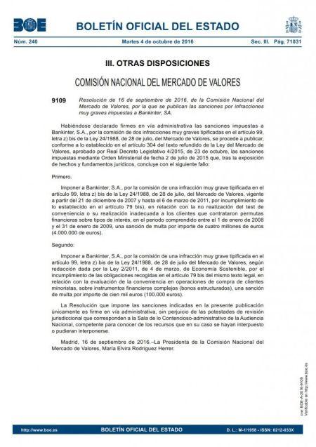 sancion CNMV a Bankinter por swaps y bonos estructurados