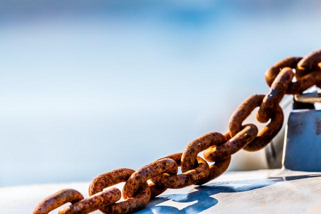 Guía los Contratos de Crédito Vinculados