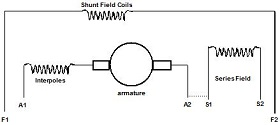 DC Motor Compound Winding Diagram-Single Voltage Field