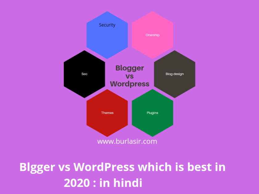 Blogger vs WordPress which is best in 2020 : in hindi