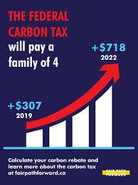 Gas tax sticker