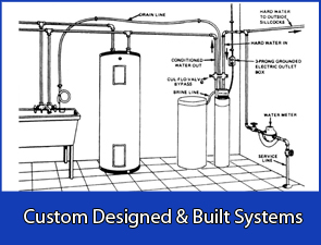 Custom Designed Treatment System