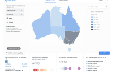 New Version of CyberSeek Launches to Hack Australia's Talent Gap