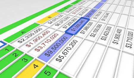 Data science jobs: spreadsheet