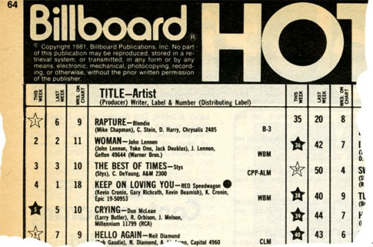 charts billboard musik