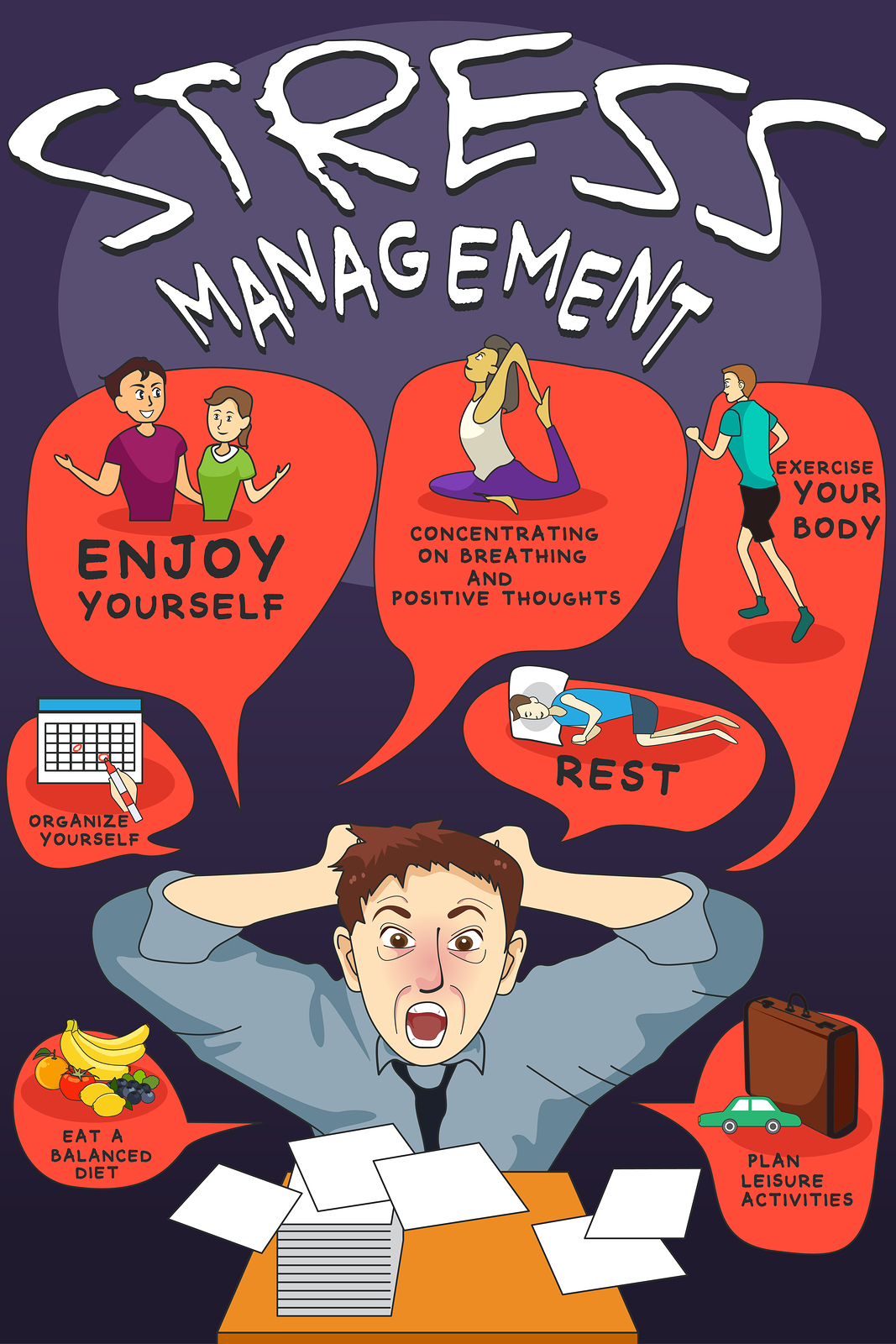 Guide To Stress Management For Crps Amp Chronic Pain