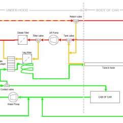 12 Valve Cummins Fuel System Diagram 1990 Mercedes 500sl Wiring Vegetable Oil Svo Wvo Conversion On My 1995 Dodge 4x4 Diesel Truck Without Making Biodiesel