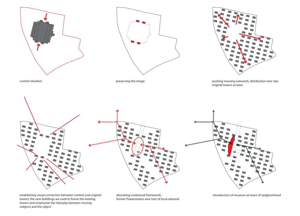 medium resolution of british architecture hub urban plan