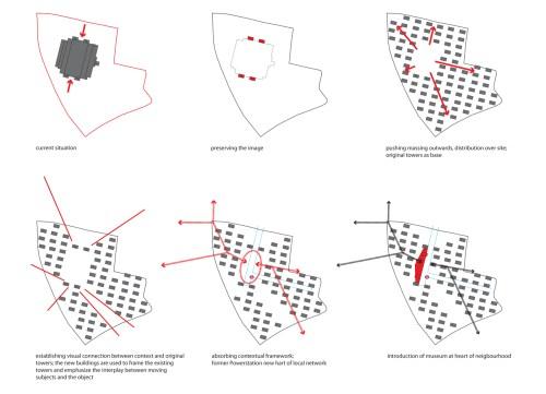 small resolution of british architecture hub urban plan