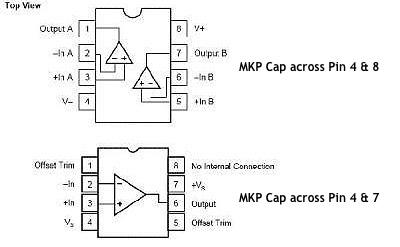 Burson Supreme Sound (SS) Opamp 101 Part 1 (MKP cap tweak