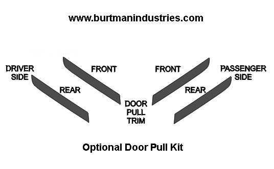 Burtman Industries