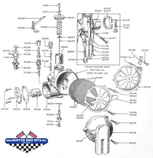 Simple Carburetor Diagram, Simple, Free Engine Image For