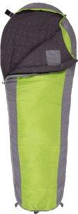 Teton Sports TrailHead +20 Ultralight Sleeping Bag Review