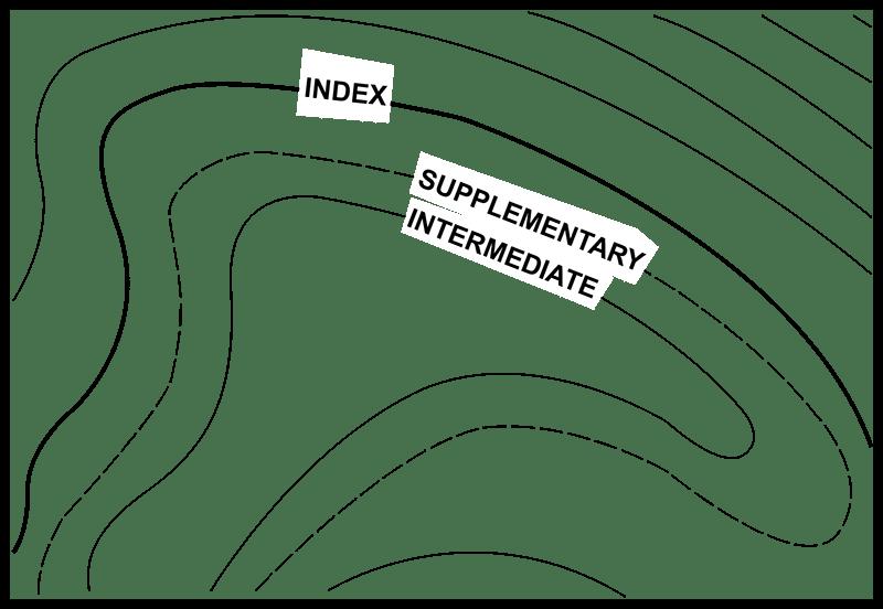 Recognising topographic features