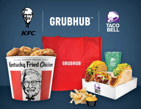 Yum Brands Grubhub partnership to increase online sales of KFC and Taco Bell in the US.