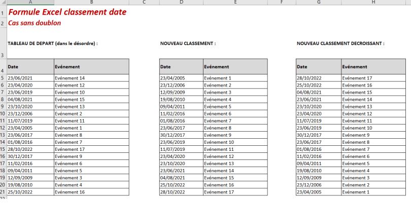 formule excel classement date