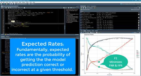 Chapter 7: Working With Expected Rates