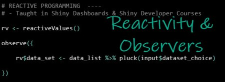 A Gentle Introduction To R Shiny R Bloggers