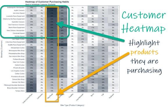 Customer Heatmap in ggplot2