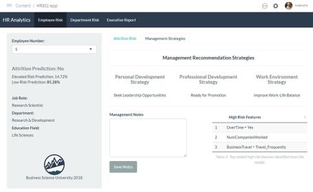 HR 301 App - Management Strategies