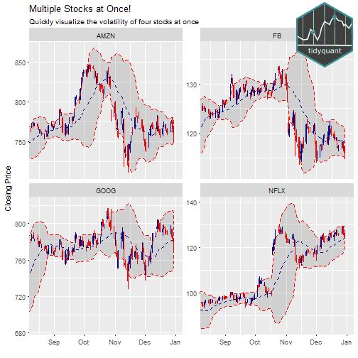 Multiple Stocks