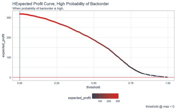 plot of chunk unnamed-chunk-37