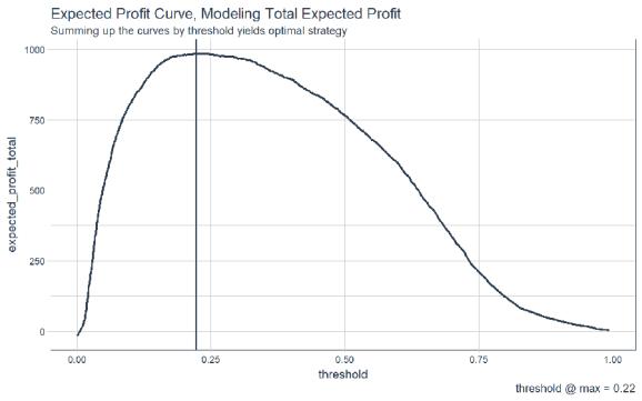plot of chunk unnamed-chunk-41