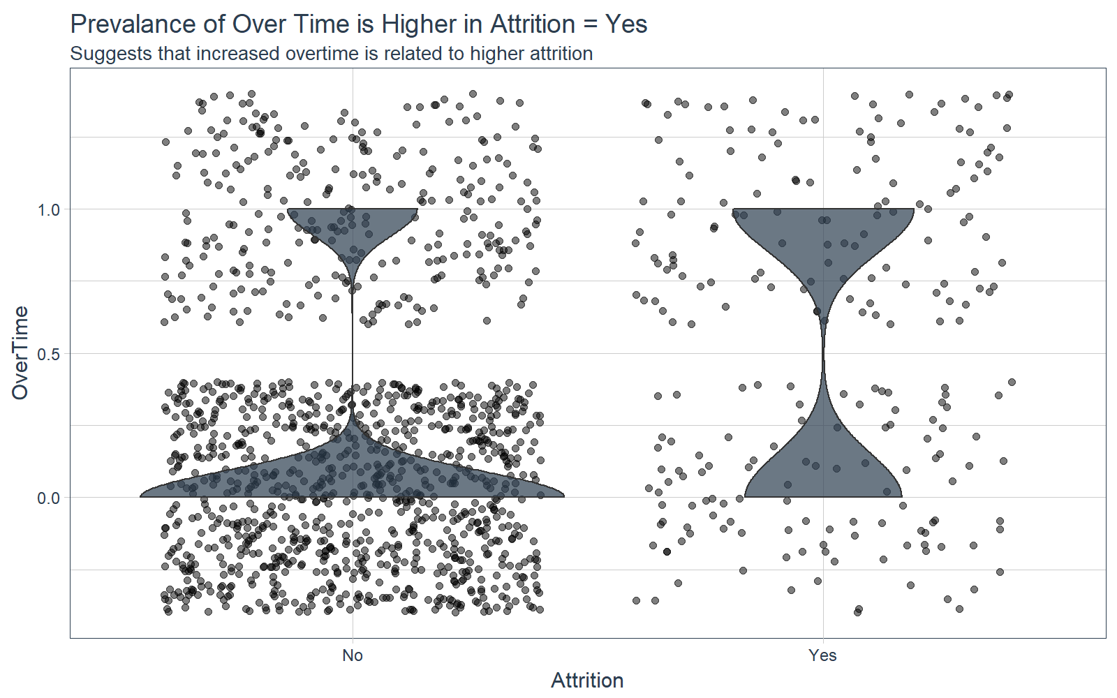 hight resolution of hr analytics using machine learning to predict employee turnover r bloggers