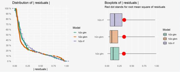 plot of chunk plot-residuals