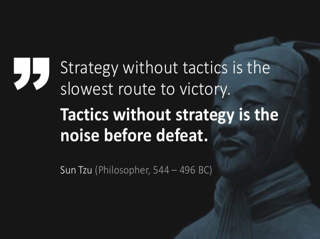 sun tzu strategic management