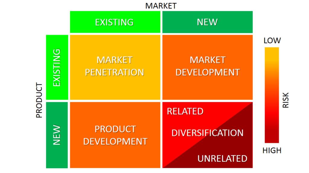 LIZA: Determining market penetration