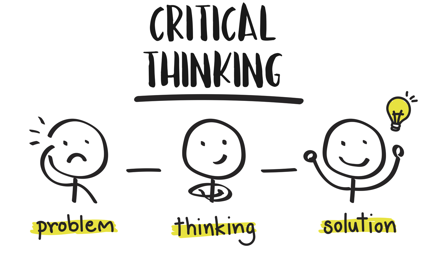 Building Critical Thinking Skills at Work