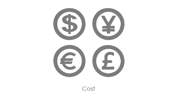 Costs in Dollars, Yen, Euro Pounds