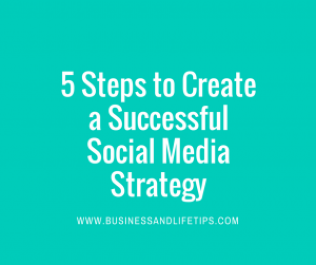 Steps to create an effective social media strategy