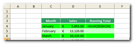 Calculate a running total with the Excel SUM function (free tutorial). Formula displayed is =SUM($D$4:D$)