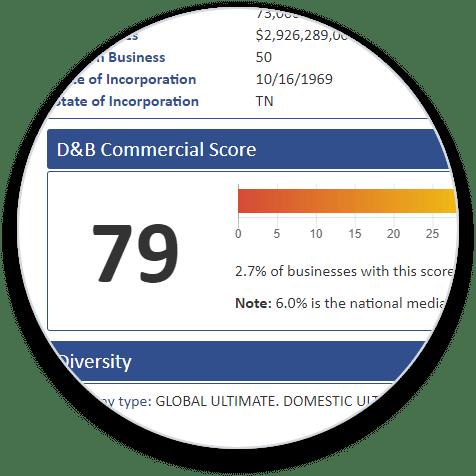 D&B Commercial Score Add-On bubble image