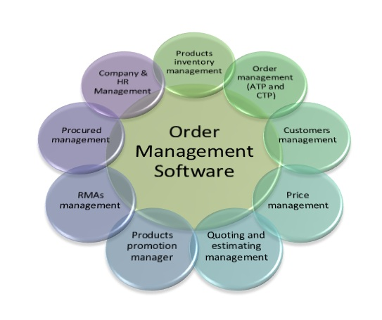 Image Result For Small Business Accounting Software