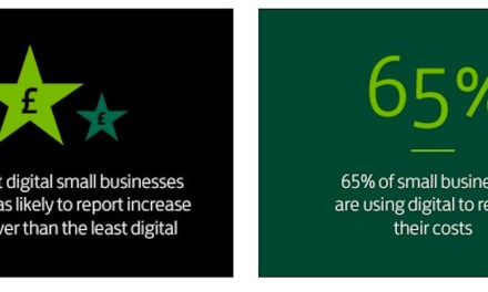 "<span class=""caps"">UK</span> Business Digital Index 2016"